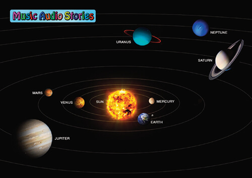 Music Audio Stories Solar System poster image